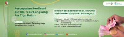 Sesuai Instruksi Bupati Bojonegoro, Realisasi BLT DD Cair Langsung Per Tiga Bulan